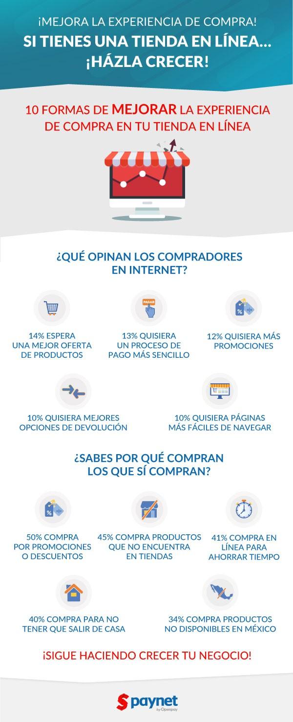 InfografíaPaynet_Julio18